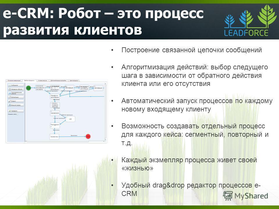 e-CRM: Робот – это процесс развития клиентов Построение связанной цепочки сообщений Алгоритмизация действий: выбор следующего шага в зависимости от обратного действия клиента или его отсутствия Автоматический запуск процессов по каждому новому входящ