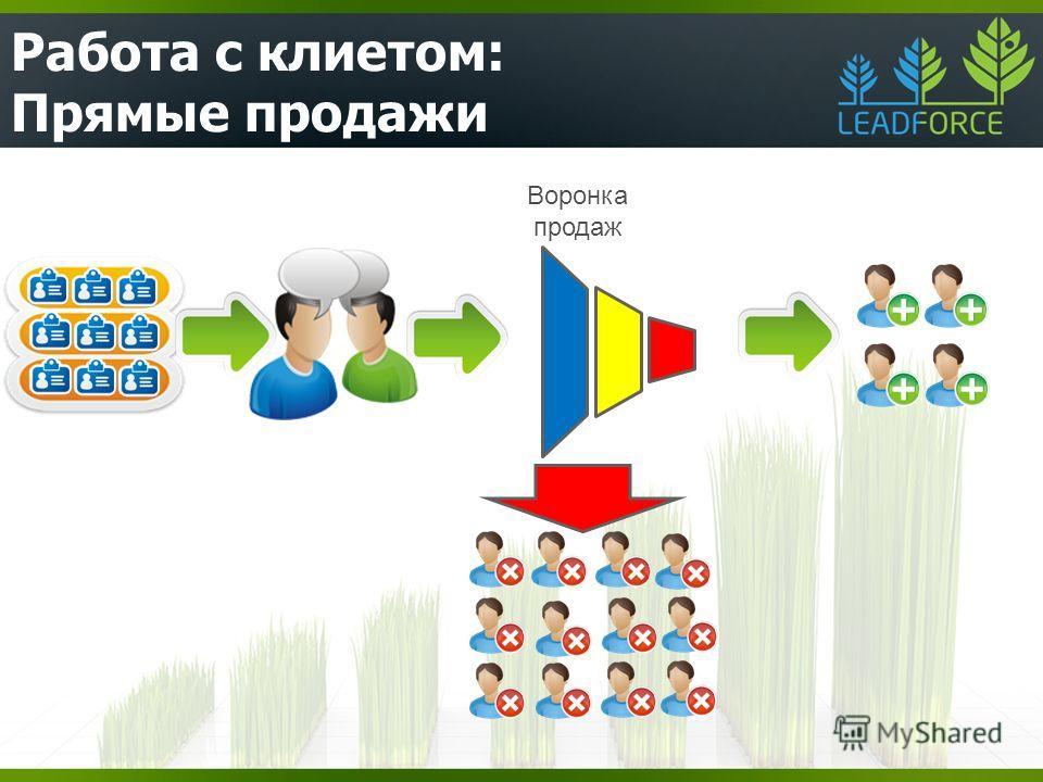 Работа с клиентом: Прямые продажи Воронка продаж