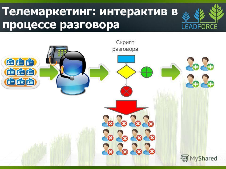 Телемаркетинг: интерактив в процессе разговора Скрипт разговора