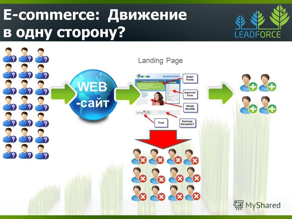 WEB -сайт E-commerce: Движение в одну сторону? Landing Page