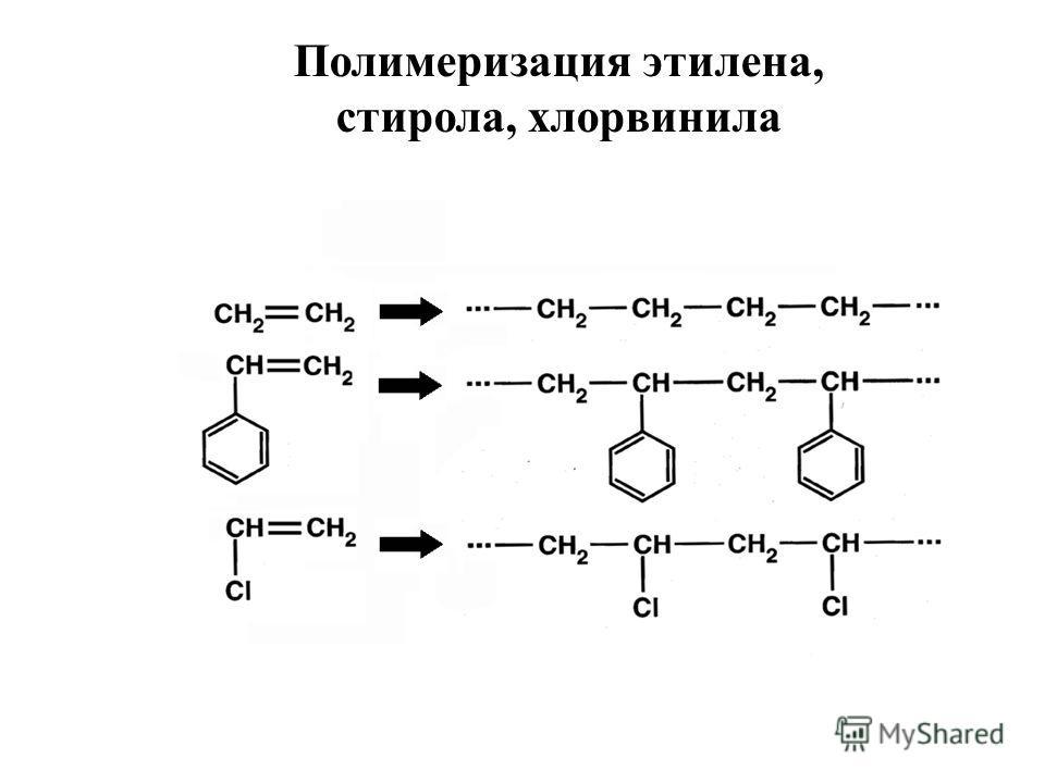 Полимеризация этилена, стирола, хлорвинила