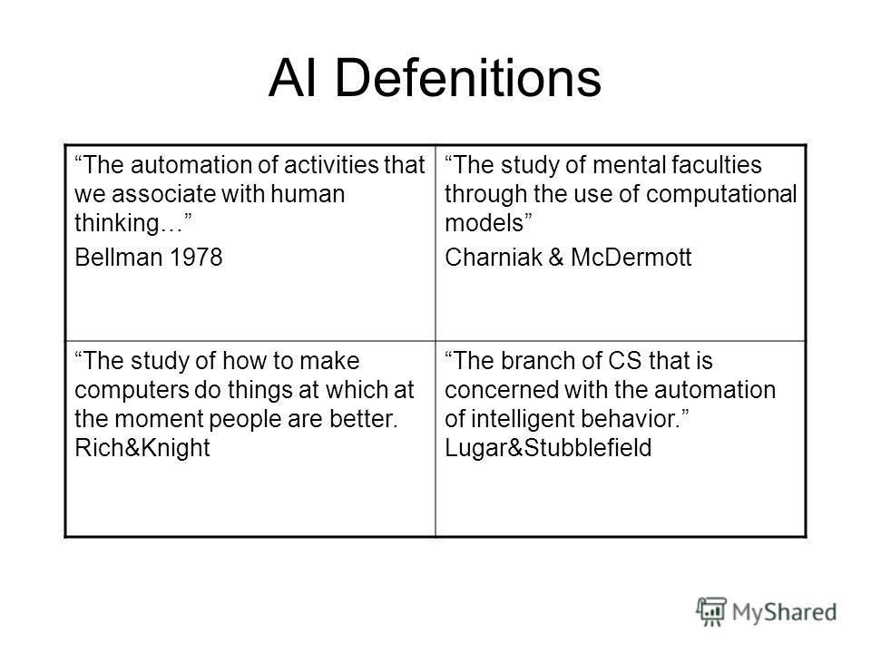AI Defenitions The automation of activities that we associate with human thinking… Bellman 1978 The study of mental faculties through the use of computational models Charniak & McDermott The study of how to make computers do things at which at the mo