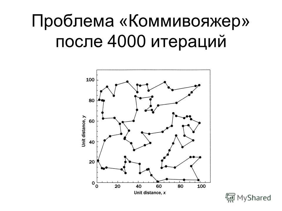 Проблема «Коммивояжер» после 4000 итераций