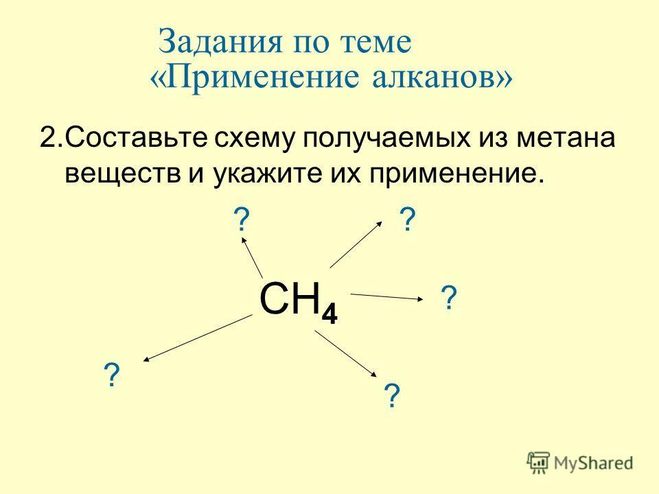 Задания по теме «Применение алканов» 2. Составьте схему получаемых из метана веществ и укажите их применение. CH 4 ? ?? ? ?
