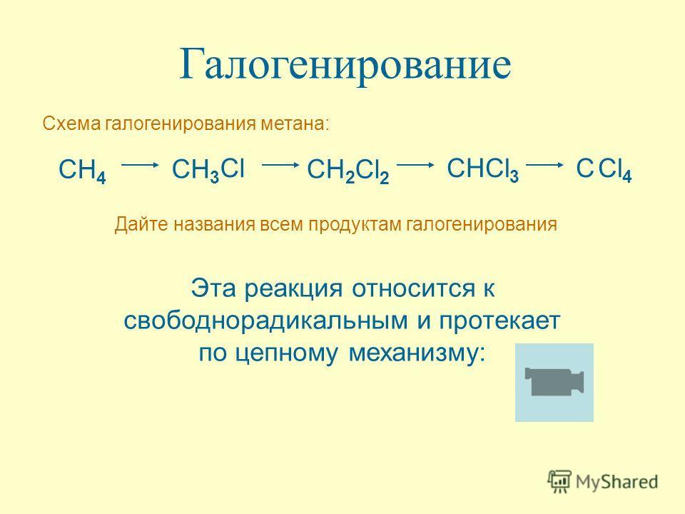 Галогенирование Эта реакция относится к свободнорадикальным и протекает по цепному механизму: CH 2 Cl 2 CH 4 CH 3 ClCCl 4 CH Cl 3 Схема галогенирования метана: Дайте названия всем продуктам галогенирования
