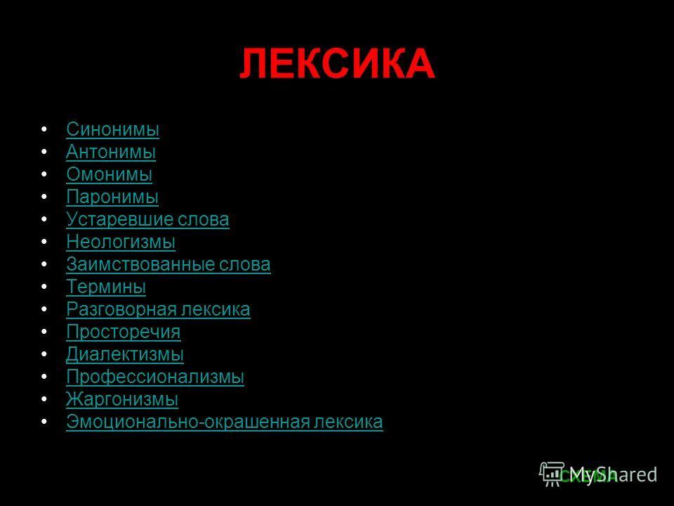 ЛЕКСИКА Синонимы Антонимы