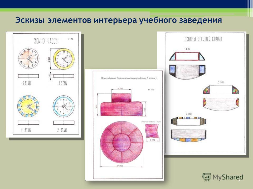 Эскизы элементов интерьера учебного заведения