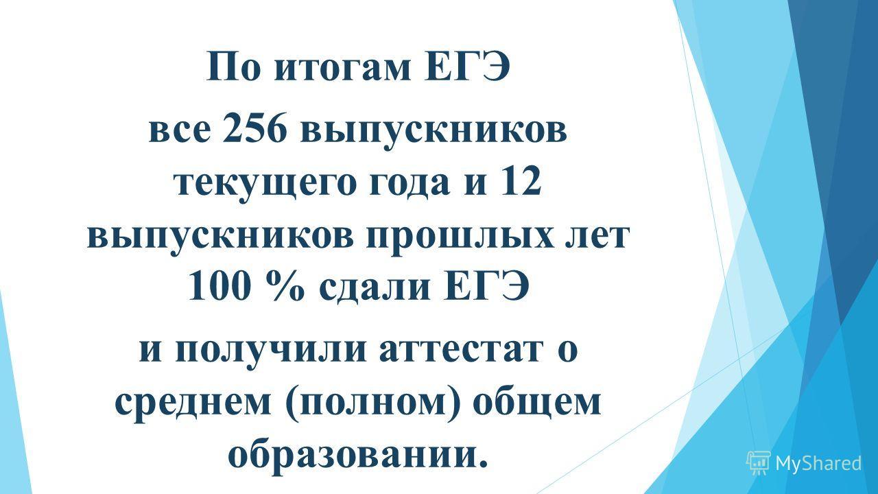 По итогам ЕГЭ все 256 выпускников текущего года и 12 выпускников прошлых лет 100 % сдали ЕГЭ и получили аттестат о среднем (полном) общем образовании.