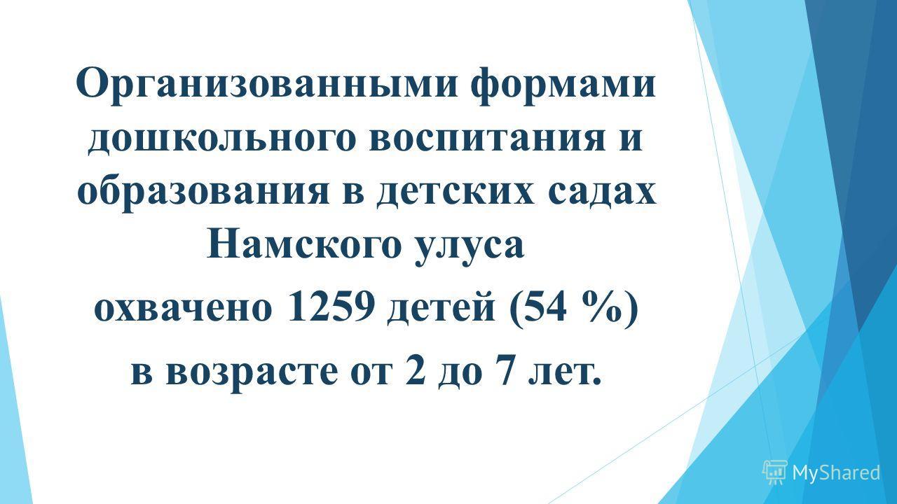 Организованными формами дошкольного воспитания и образования в детских садах Намского улуса охвачено 1259 детей (54 %) в возрасте от 2 до 7 лет.