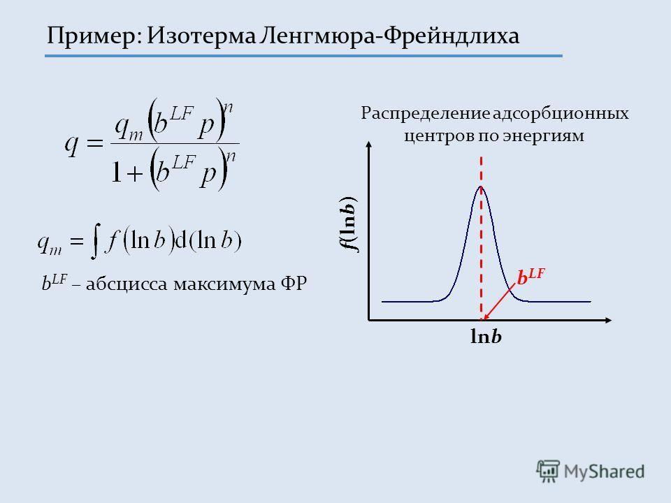 Пример: Изотерма Ленгмюра-Фрейндлиха f(lnb) lnb Распределение адсорбционных центров по энергиям b LF – абсцисса максимума ФР b LF