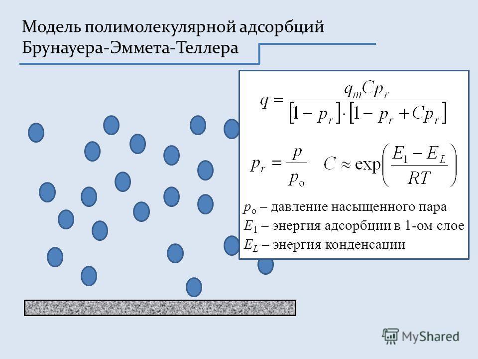 Модель полимолекулярной адсорбций Брунауера-Эммета-Теллера p o – давление насыщенного пара E 1 – энергия адсорбции в 1-ом слое E L – энергия конденсации