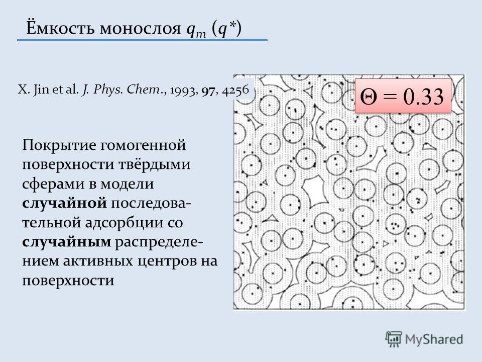 Ёмкость монослоя q m (q*) Покрытие гомогенной поверхности твёрдыми сферами в модели случайной последовательной адсорбции со случайным распределением активных центров на поверхности X. Jin et al. J. Phys. Chem., 1993, 97, 4256 = 0.33