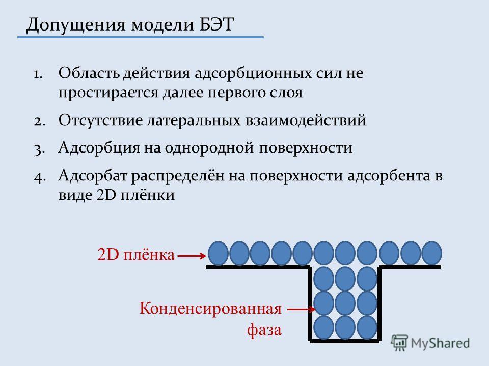 Допущения модели БЭТ 1. Область действия адсорбционных сил не простирается далее первого слоя 2. Отсутствие латеральных взаимодействий 3. Адсорбция на однородной поверхности 4. Адсорбат распределён на поверхности адсорбента в виде 2D плёнки 2D плёнка