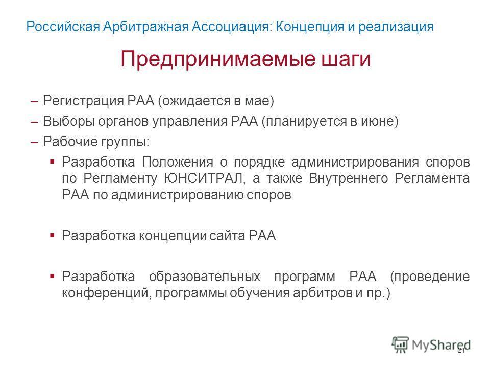Предпринимаемые шаги –Регистрация РАА (ожидается в мае) –Выборы органов управления РАА (планируется в июне) –Рабочие группы: Разработка Положения о порядке администрирования споров по Регламенту ЮНСИТРАЛ, а также Внутреннего Регламента РАА по админис