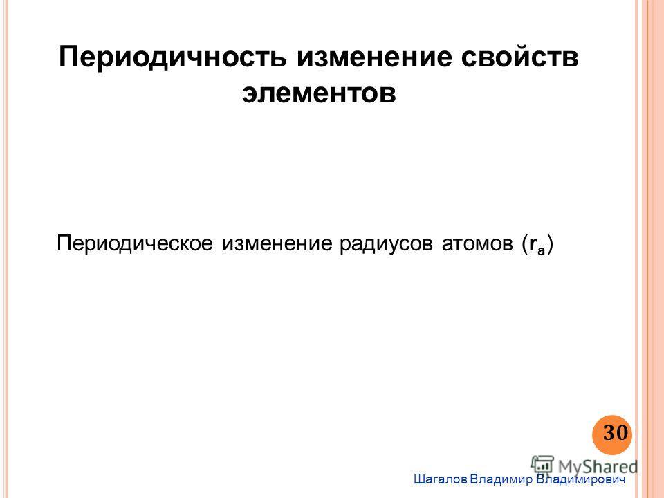 Шагалов Владимир Владимирович 30 Периодичность изменение свойств элементов Периодическое изменение радиусов атомов (r a )