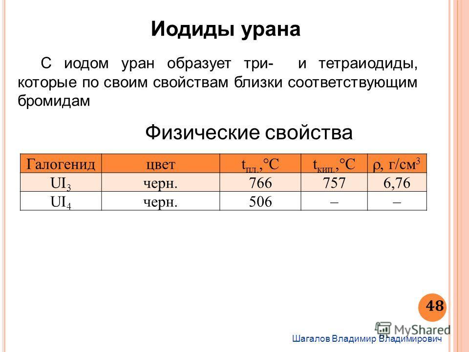 Шагалов Владимир Владимирович 48 Иодиды урана С иодом уран образует три- и тетраиодиды, которые по своим свойствам близки соответствующим бромидам Физические свойства Галогенидцветt пл.,°Ct кип.,°C, г/см 3 UI3UI3 черн.7667576,76 UI4UI4 черн.506––