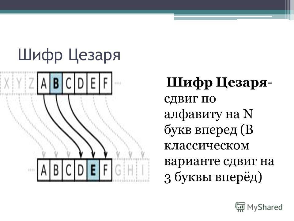 Шифр Цезаря Шифр Цезаря- сдвиг по алфавиту на N букв вперед (В классическом варианте сдвиг на 3 буквы вперёд)
