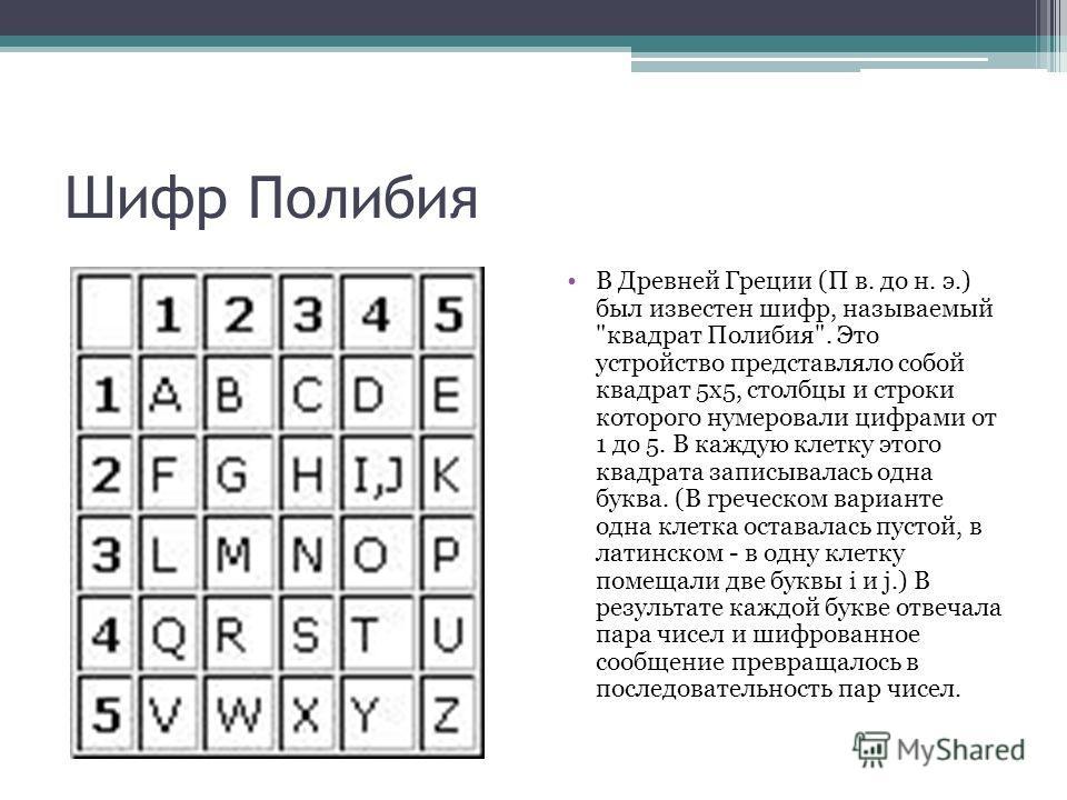 Шифр Полибия В Древней Греции (П в. до н. э.) был известен шифр, называемый