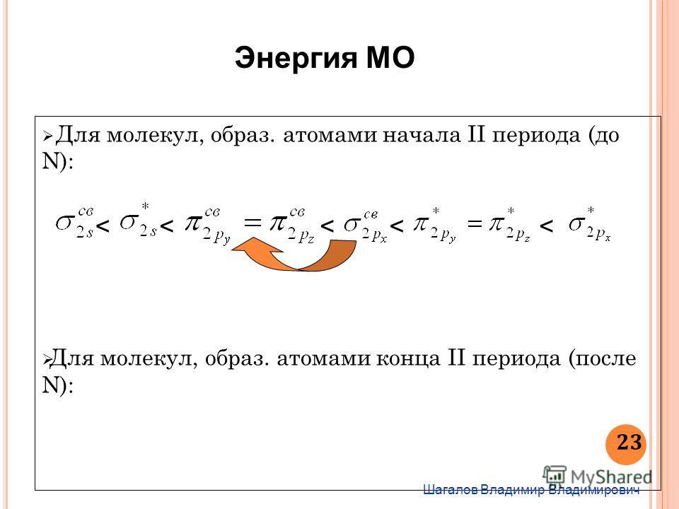 Для молекул, образ. атомами начала II периода (до N): Для молекул, образ. атомами конца II периода (после N):