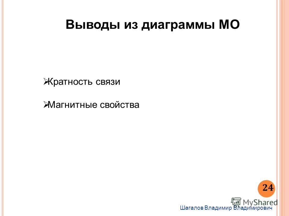 Шагалов Владимир Владимирович 24 Выводы из диаграммы МО Кратность связи Магнитные свойства