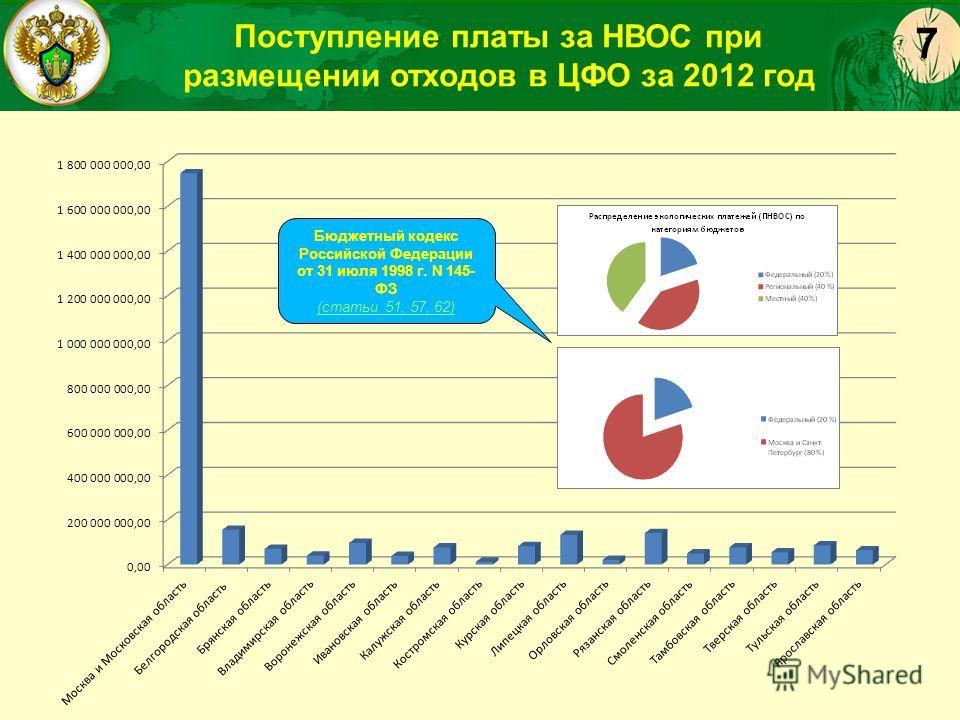 Поступление платы за НВОС при размещении отходов в ЦФО за 2012 год Бюджетный кодекс Российской Федерации от 31 июля 1998 г. N 145- ФЗ (статьи 51, 57, 62) 7