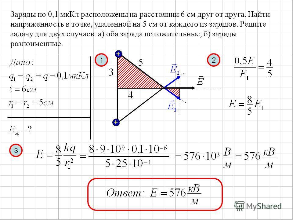 Заряды по 0,1 мк Кл расположены на расстоянии 6 см друг от друга. Найти напряженность в точке, удаленной на 5 см от каждого из зарядов. Решите задачу для двух случаев: а) оба заряда положительные; б) заряды разноименные. 12 3 + +