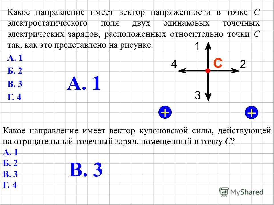 Какое направление имеет вектор напряженности в точке С электростатического поля двух одинаковых точечных электрических зарядов, расположенных относительно точки С так, как это представлено на рисунке. А. 1 Б. 2 В. 3 Г. 4 С + + 1 2 3 4 Какое направлен