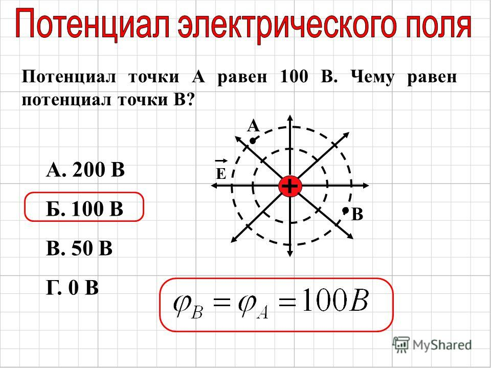 А. 200 В Б. 100 В В. 50 В Г. 0 В Е А В Потенциал точки А равен 100 В. Чему равен потенциал точки В?