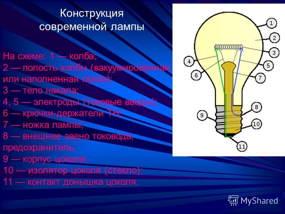 На схеме: 1 колба; 2 полость колбы (вакуумированная или наполненная газом); 3 тело накала; 4, 5 электроды (токовые вводы); 6 крючки-держатели ТН; 7 ножка лампы; 8 внешнее звено токоввода, предохранитель; 9 корпус цоколя; 10 изолятор цоколя (стекло);