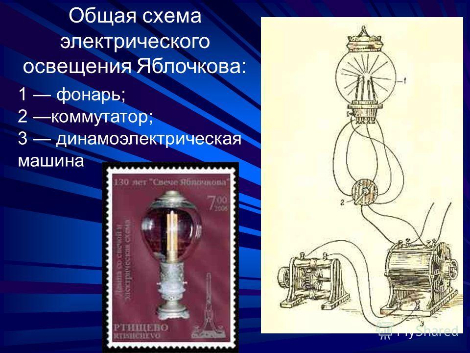 1 фонарь; 2 коммутатор; 3 динамоэлектрическая машина Общая схема электрического освещения Яблочкова: