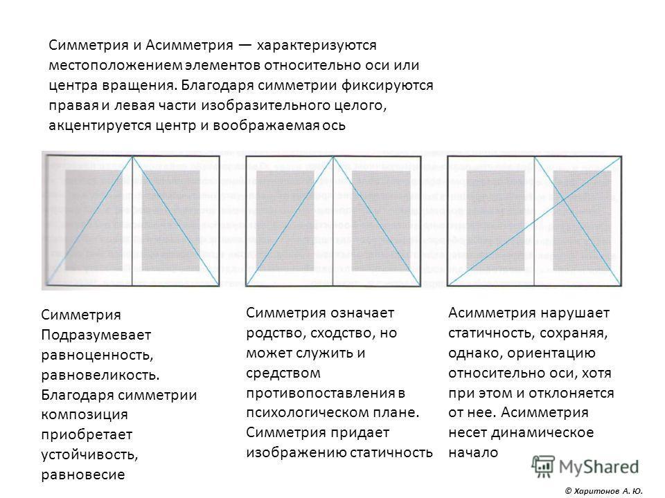 © Харитонов А. Ю. Симметрия Подразумевает равноценность, равновеликость. Благодаря симметрии композиция приобретает устойчивость, равновесие Симметрия означает родство, сходство, но может служить и средством противопоставления в психологическом плане
