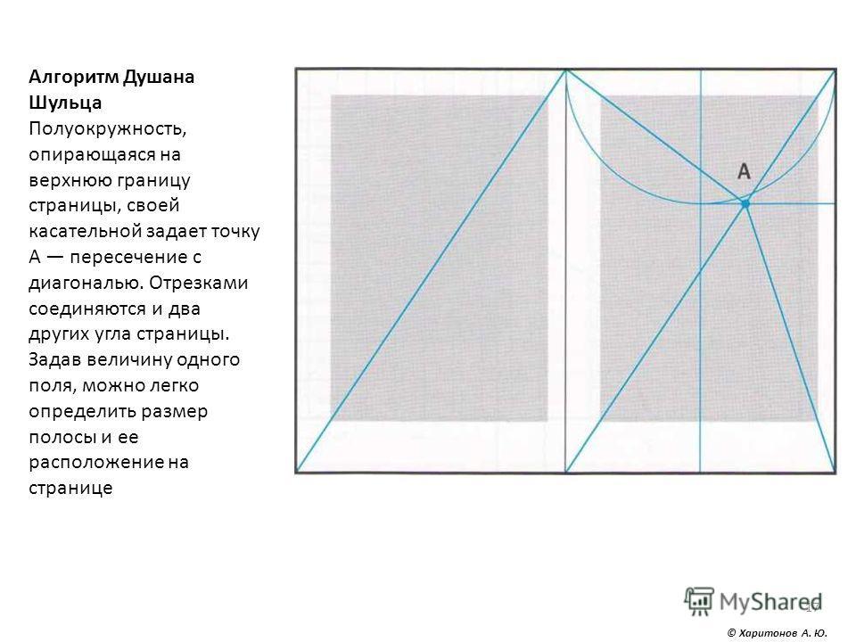 © Харитонов А. Ю. 17 Алгоритм Душана Шульца Полуокружность, опирающаяся на верхнюю границу страницы, своей касательной задает точку А пересечение с диагональю. Отрезками соединяются и два других угла страницы. Задав величину одного поля, можно легко