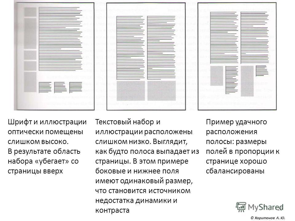 © Харитонов А. Ю. 20 Шрифт и иллюстрации оптически помещены слишком высоко. В результате область набора «убегает» со страницы вверх Текстовый набор и иллюстрации расположены слишком низко. Выглядит, как будто полоса выпадает из страницы. В этом приме