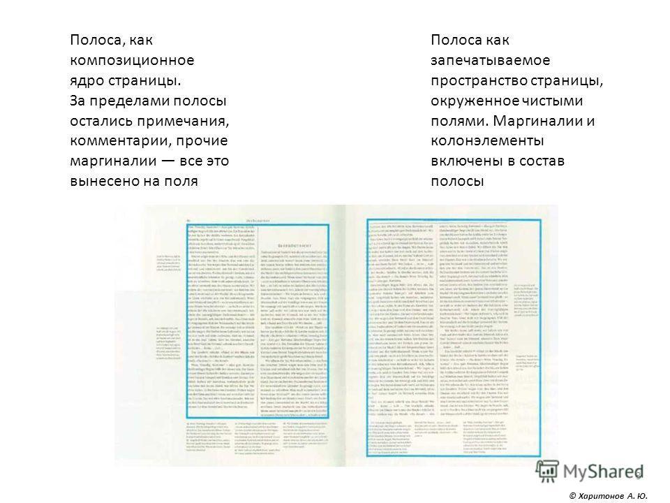 3 Полоса, как композиционное ядро страницы. За пределами полосы остались примечания, комментарии, прочие маргиналии все это вынесено на поля Полоса как запечатываемое пространство страницы, окруженное чистыми полями. Маргиналии и колон элементы включ