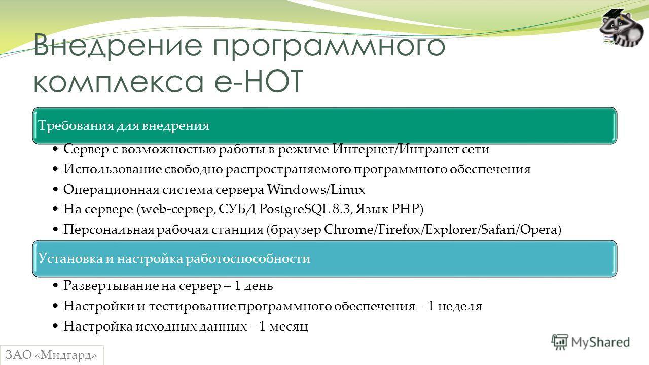 Требования для внедрения Сервер с возможностью работы в режиме Интернет/Интранет сети Использование свободно распространяемого программного обеспечения Операционная система сервера Windows/Linux На сервере (web-сервер, СУБД PostgreSQL 8.3, Язык PHP)