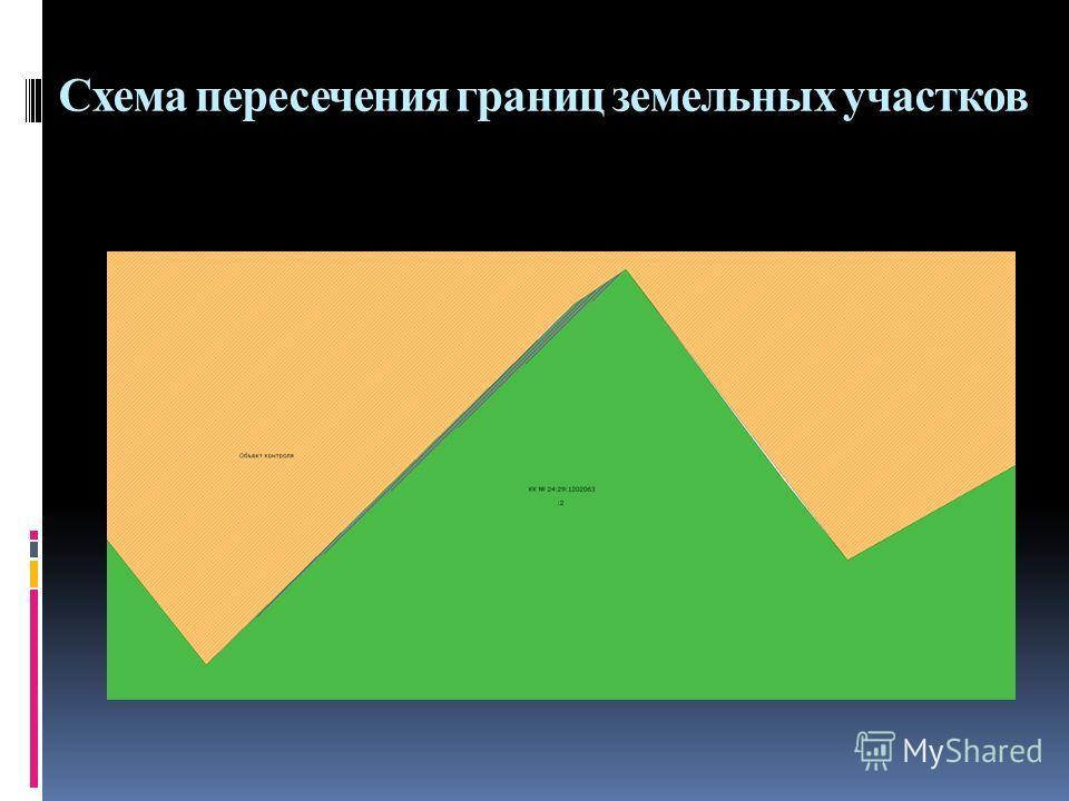 Схема пересечения границ земельных участков