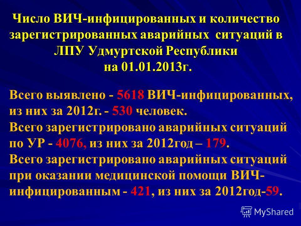 Число ВИЧ-инфицированных и количество зарегистрированных аварийных ситуаций в ЛПУ Удмуртской Республики на 01.01.2013 г. Всего выявлено - 5618 ВИЧ-инфицированных, из них за 2012 г. - 530 человек. Всего зарегистрировано аварийных ситуаций по УР - 4076