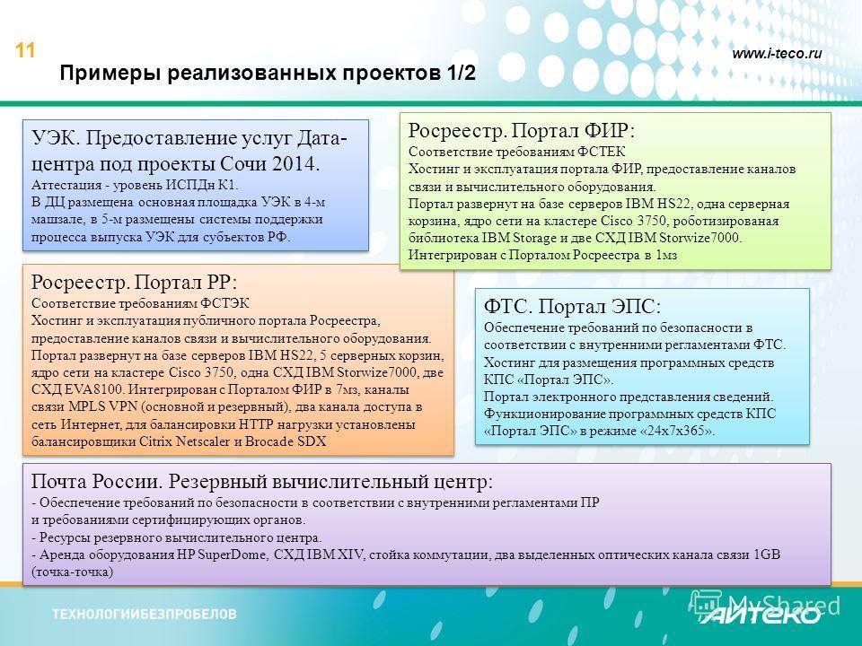 11 www.i-teco.ru Примеры реализованных проектов 1/2 УЭК. Предоставление услуг Дата- центра под проекты Сочи 2014. Аттестация - уровень ИСПДн К1. В ДЦ размещена основная площадка УЭК в 4-м машзале, в 5-м размещены системы поддержки процесса выпуска УЭ