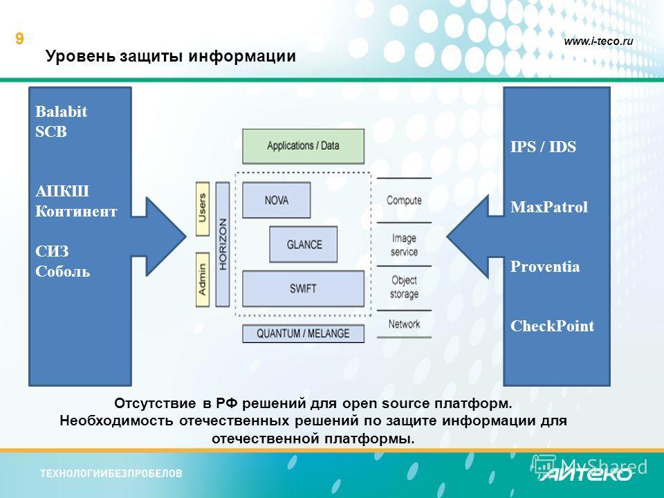 9 www.i-teco.ru Уровень защиты информации IPS / IDS MaxPatrol Proventia CheckPoint Balabit SCB АПКШ Континент СИЗ Соболь Отсутствие в РФ решений для open source платформ. Необходимость отечественных решений по защите информации для отечественной плат
