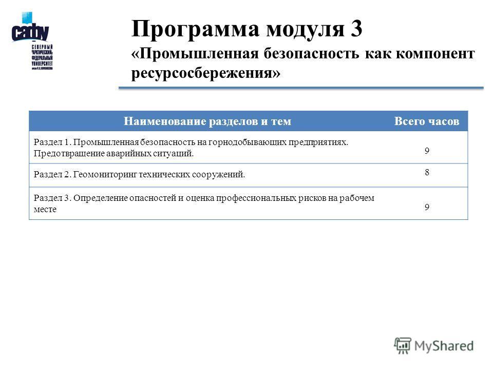 Программа модуля 3 «Промышленная безопасность как компонент ресурсовсбережения» Наименование разделов и тем Всего часов Раздел 1. Промышленная безопасность на горнодобывающих предприятиях. Предотвращение аварийных ситуаций. 9 Раздел 2. Геомониторинг