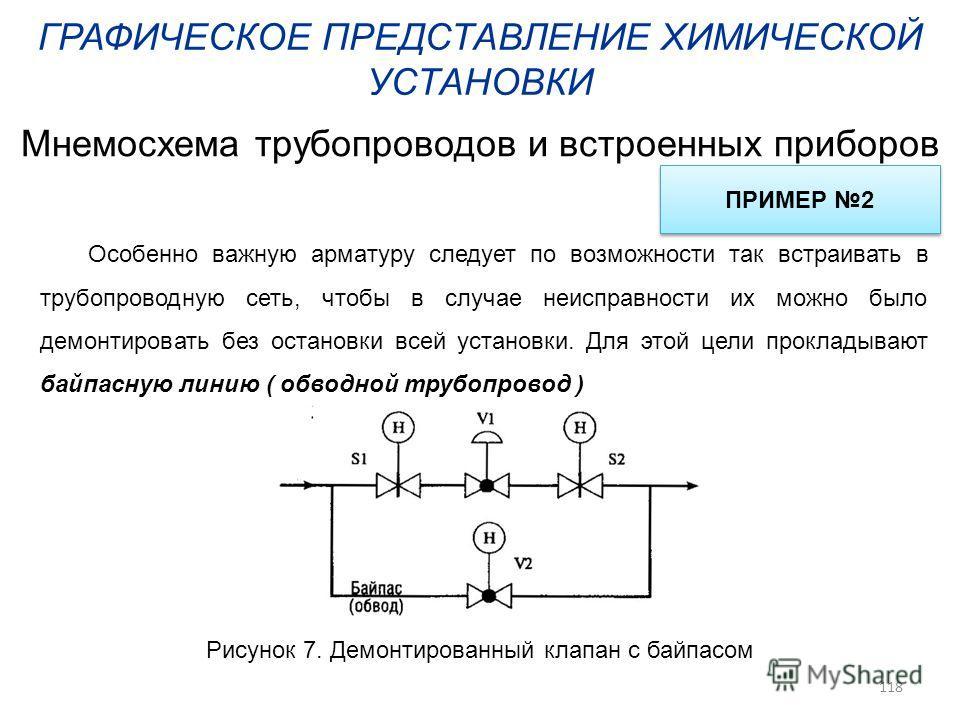 ГРАФИЧЕСКОЕ ПРЕДСТАВЛЕНИЕ ХИМИЧЕСКОЙ УСТАНОВКИ Мнемосхема трубопроводов и встроенных приборов Особенно важную арматуру следует по возможности так встраивать в трубопроводную сеть, чтобы в случае неисправности их можно было демонтировать без остановки