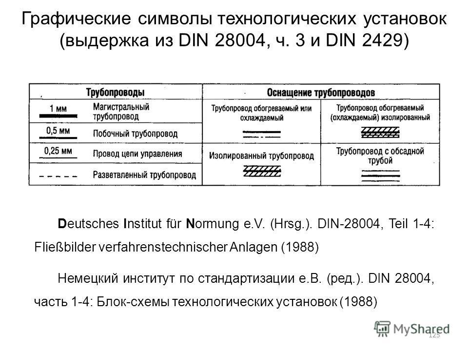 Графические символы технологических установок (выдержка из DIN 28004, ч. 3 и DIN 2429) Deutsches Institut für Normung e.V. (Hrsg.). DIN-28004, Teil 1-4: Fließbilder verfahrenstechnischer Anlagen (1988) Немецкий институт по стандартизации е.В. (ред.).