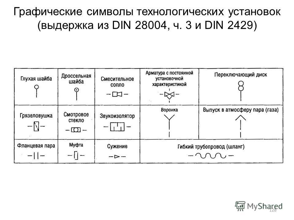 Графические символы технологических установок (выдержка из DIN 28004, ч. 3 и DIN 2429) 128