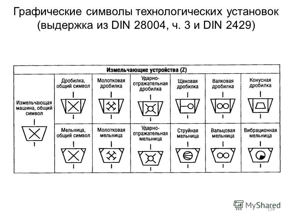Графические символы технологических установок (выдержка из DIN 28004, ч. 3 и DIN 2429) 134
