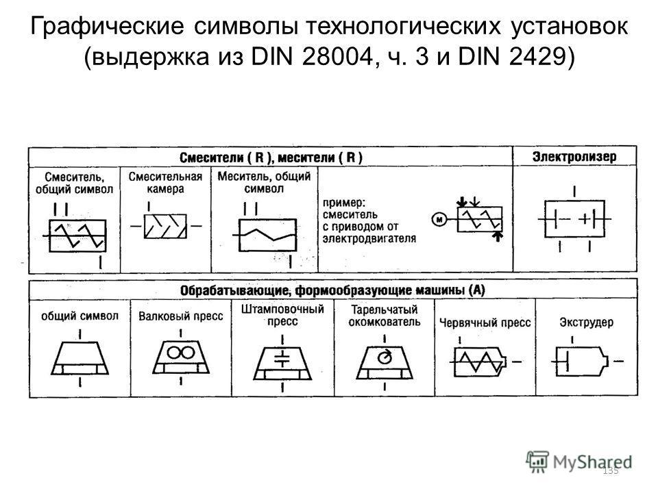 Графические символы технологических установок (выдержка из DIN 28004, ч. 3 и DIN 2429) 135