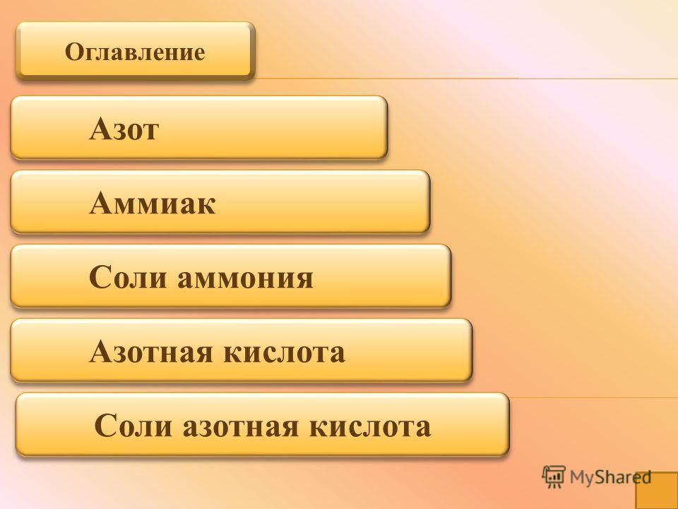 Оглавление Азот Аммиак Соли аммония Азотаня кислота Соли азотаня кислота