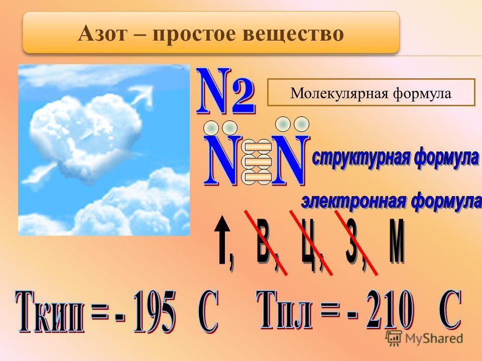 Молекулярная формула Азот – простое вещество