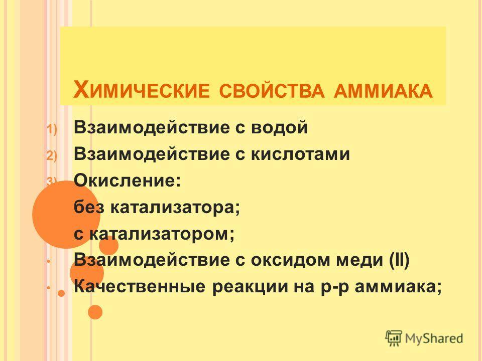 Х ИМИЧЕСКИЕ СВОЙСТВА АММИАКА 1) Взаимодействие с водой 2) Взаимодействие с кислотами 3) Окисление: без катализатора; с катализатором; Взаимодействие с оксидом меди (II) Качественные реакции на р-р аммиака;