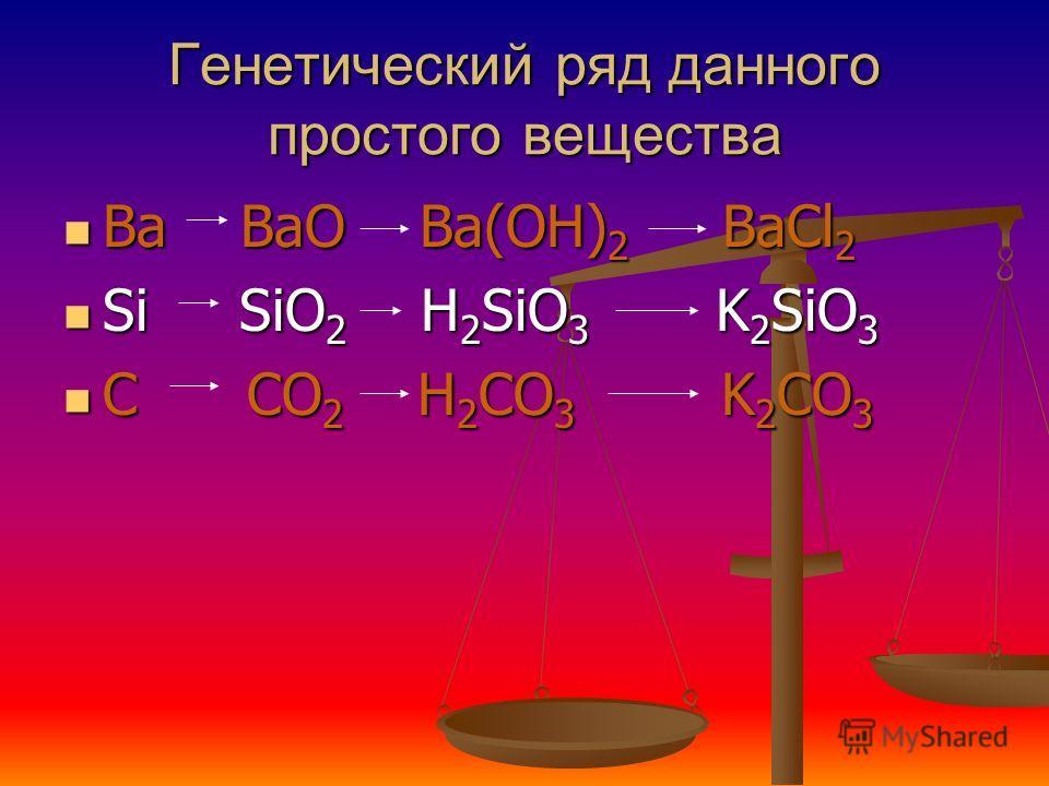 Генетический ряд данного простого вещества Ba BaO Ba(OH) 2 BaCl 2 Ba BaO Ba(OH) 2 BaCl 2 Si SiO 2 H 2 SiO 3 K 2 SiO 3 Si SiO 2 H 2 SiO 3 K 2 SiO 3 C CO 2 H 2 CO 3 K 2 CO 3 C CO 2 H 2 CO 3 K 2 CO 3