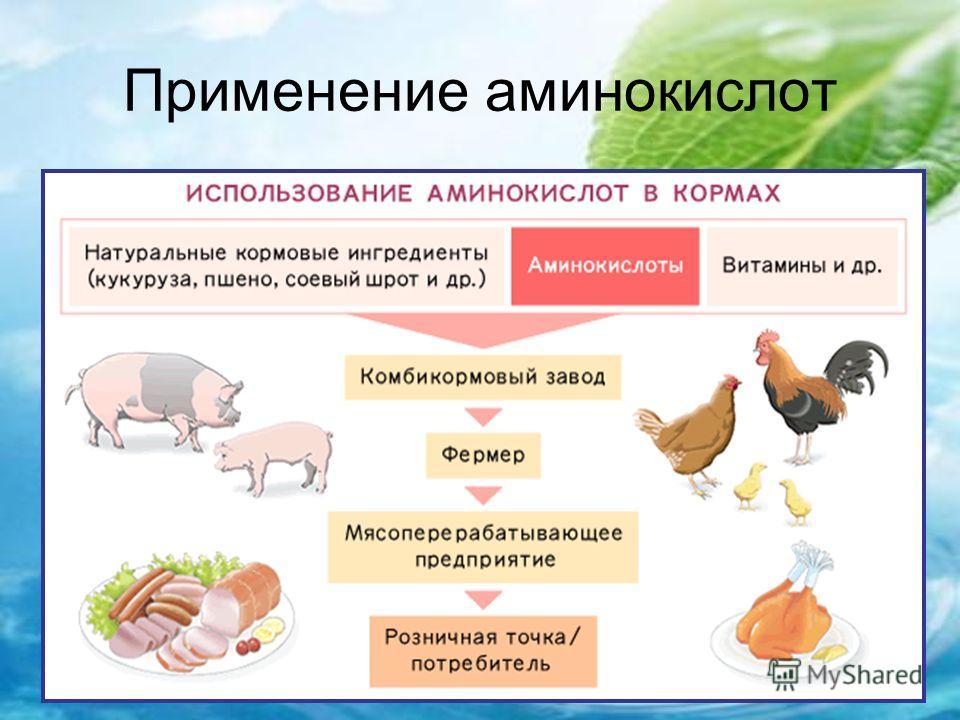 Применение аминокислот